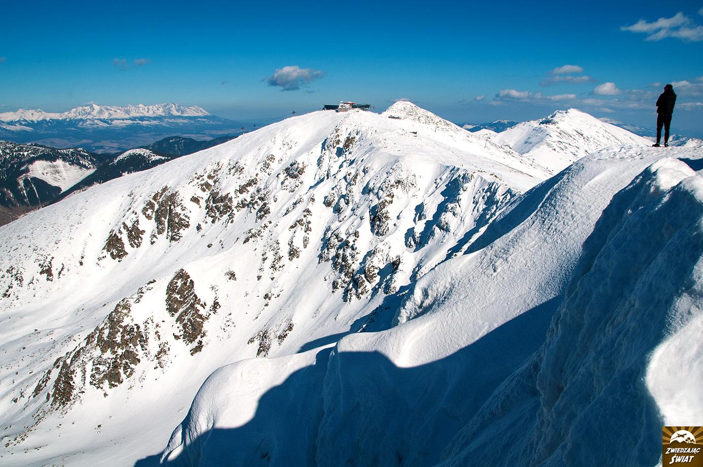 Tatry Niżne, Deresze, panorama ze szczytu